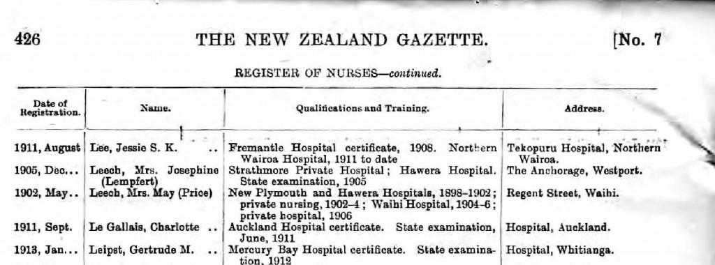 Nurses Register