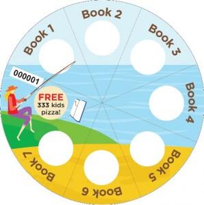 Image pizza wheel